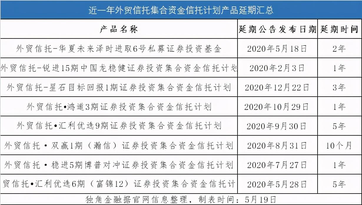 浦发银行代销理财产品违约,投资100万元到期只拿回21万?