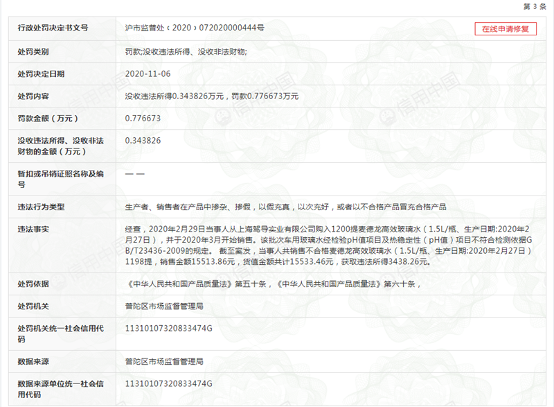 麦德龙中国再收罚单 累计被罚没金额已超百万元